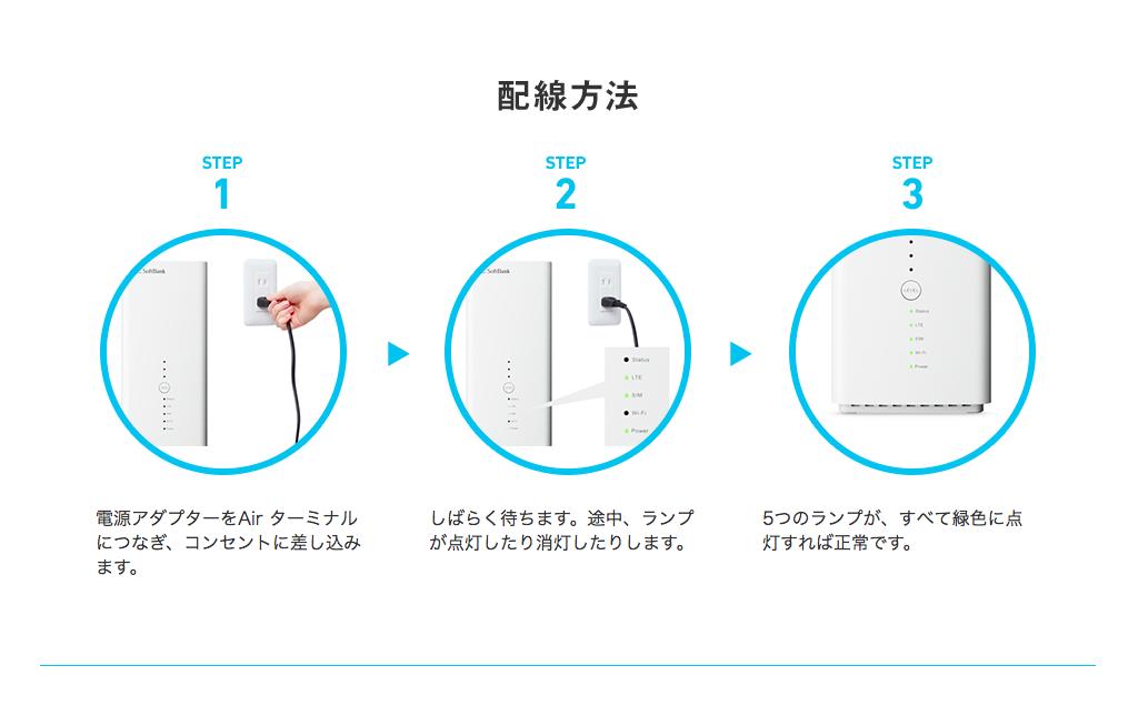 Air設置方法
