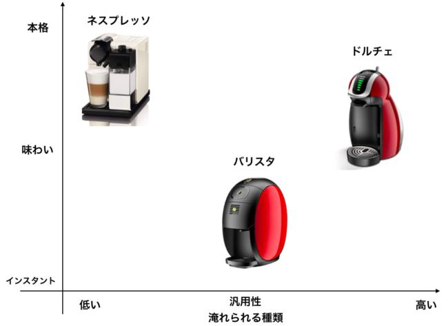 3シリーズ比較表